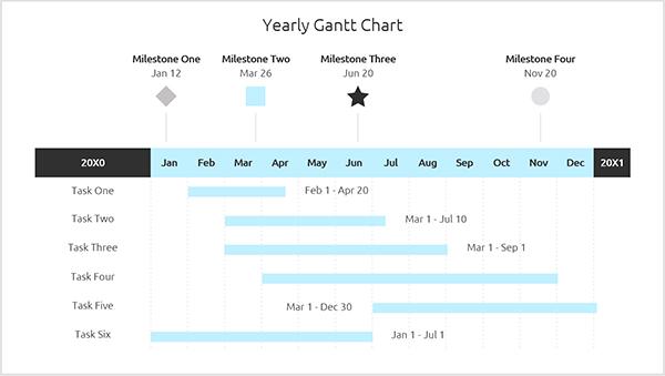 avoiding-project-delays-chart